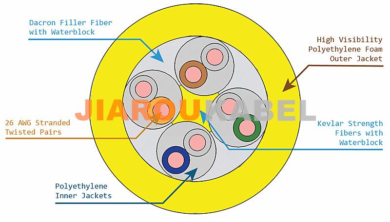 防海水电缆